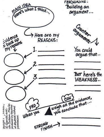 Write argumentative essay outline