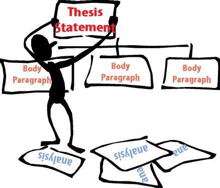 How to Write an Argumentative Essay: Good Topics Essay